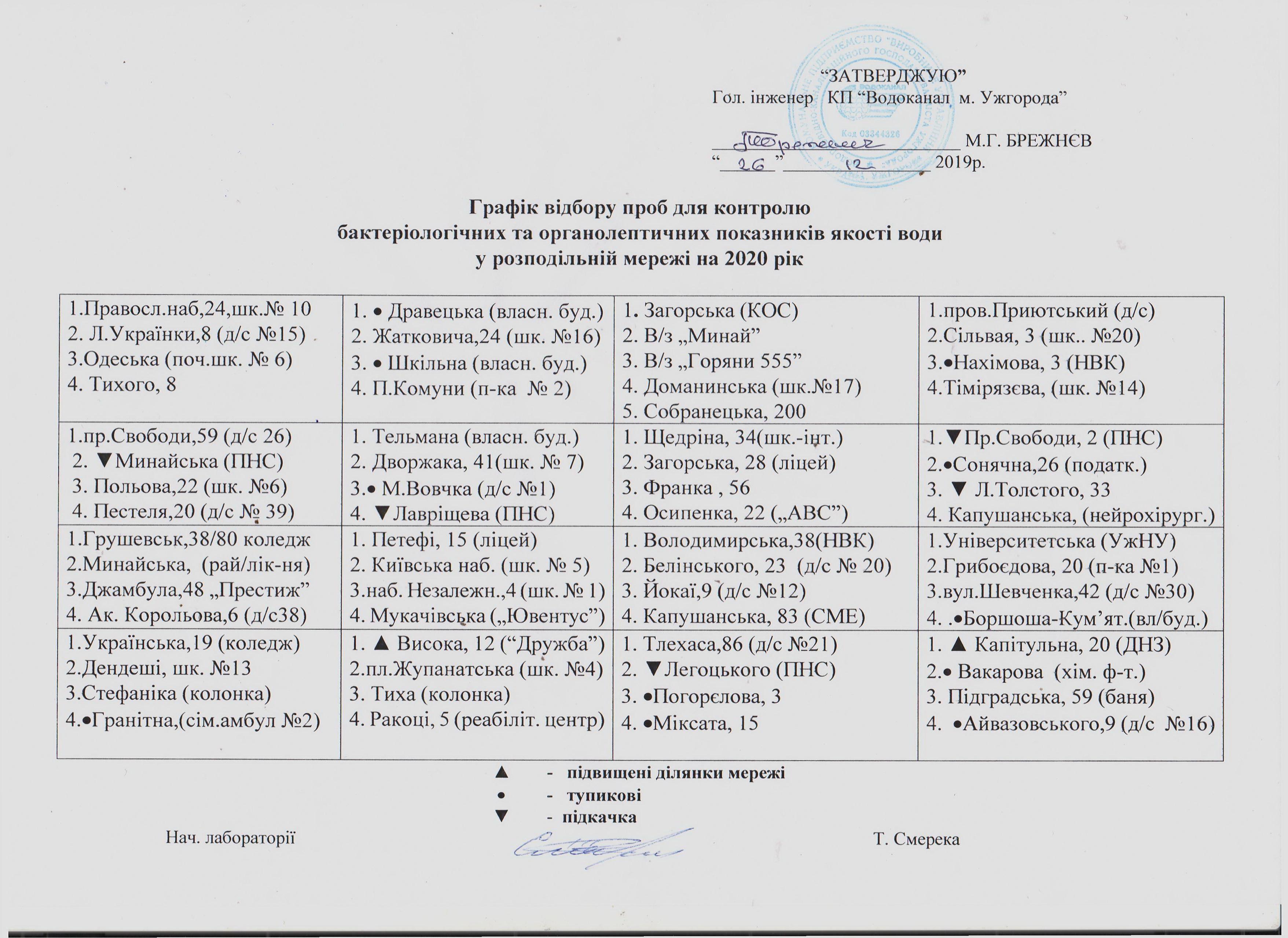 График-отбора-проб-2020-1.jpg